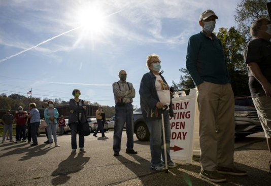 Early US voting surpasses 2016, nine days before election