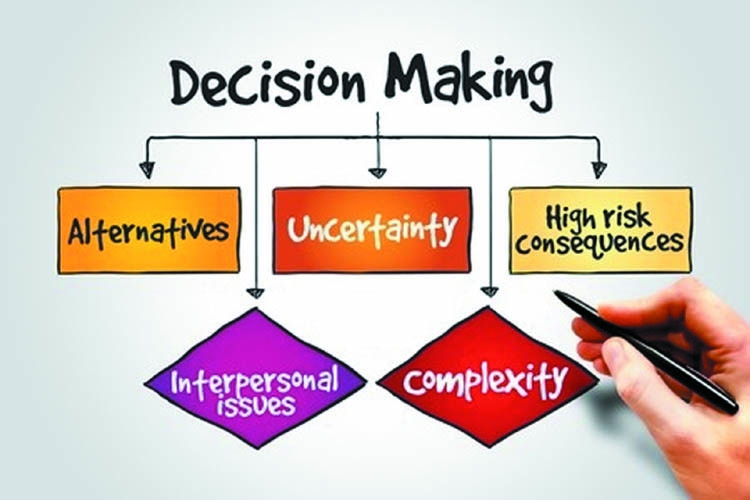 Ways to make better decisions