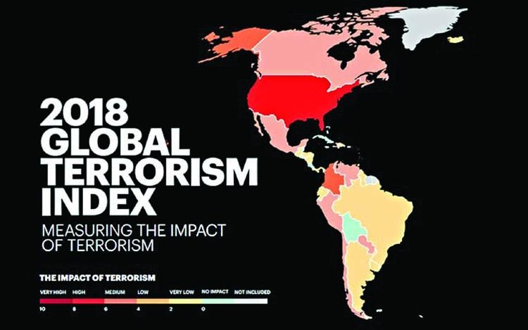 Terrorism on decline