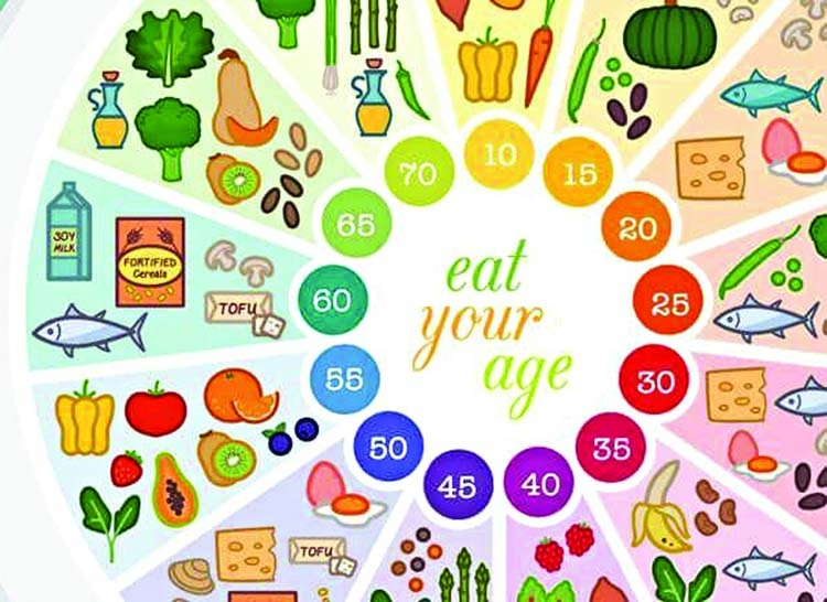 Eating the right foods for your age