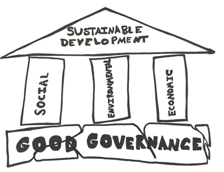 Good governance, public administration and democracy